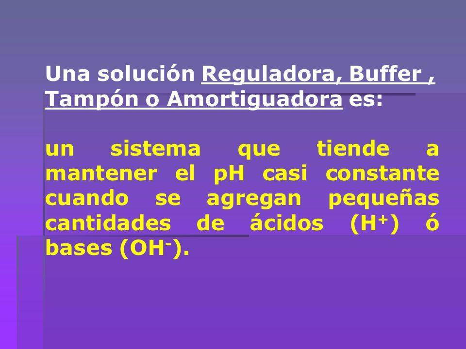 Cuál será el pH del buffer anterior si añadimos 0.03 moles NaOH [NaOH]= 0.03 moles = 0.06 M 0.5 L CH 3 COOH + OH - CH 3 COO _ + H 2 O 0.5 M 0.06M0.8M 0.5M-0.06M =0.44M de CH3COOH 0.8M+0.06M=0.86M de CH3COO-