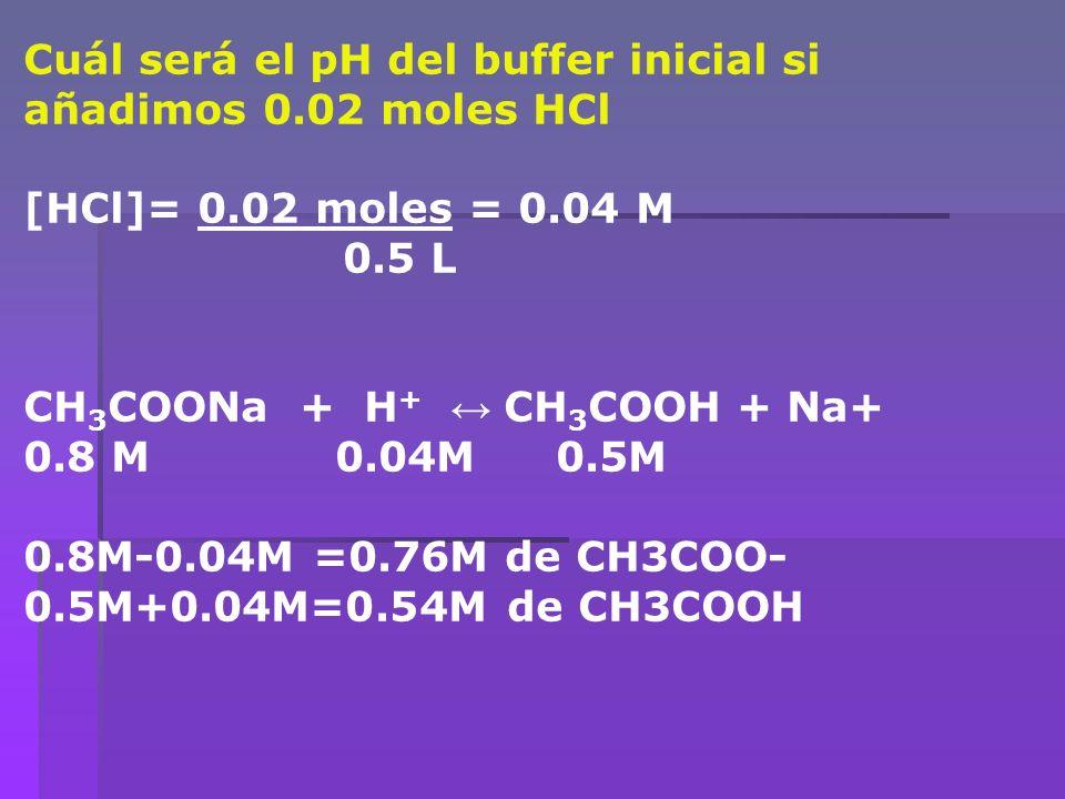 Cuál será el pH del buffer inicial si añadimos 0.02 moles HCl [HCl]= 0.02 moles = 0.04 M 0.5 L CH 3 COONa + H + CH 3 COOH + Na+ 0.8 M 0.04M0.5M 0.8M-0