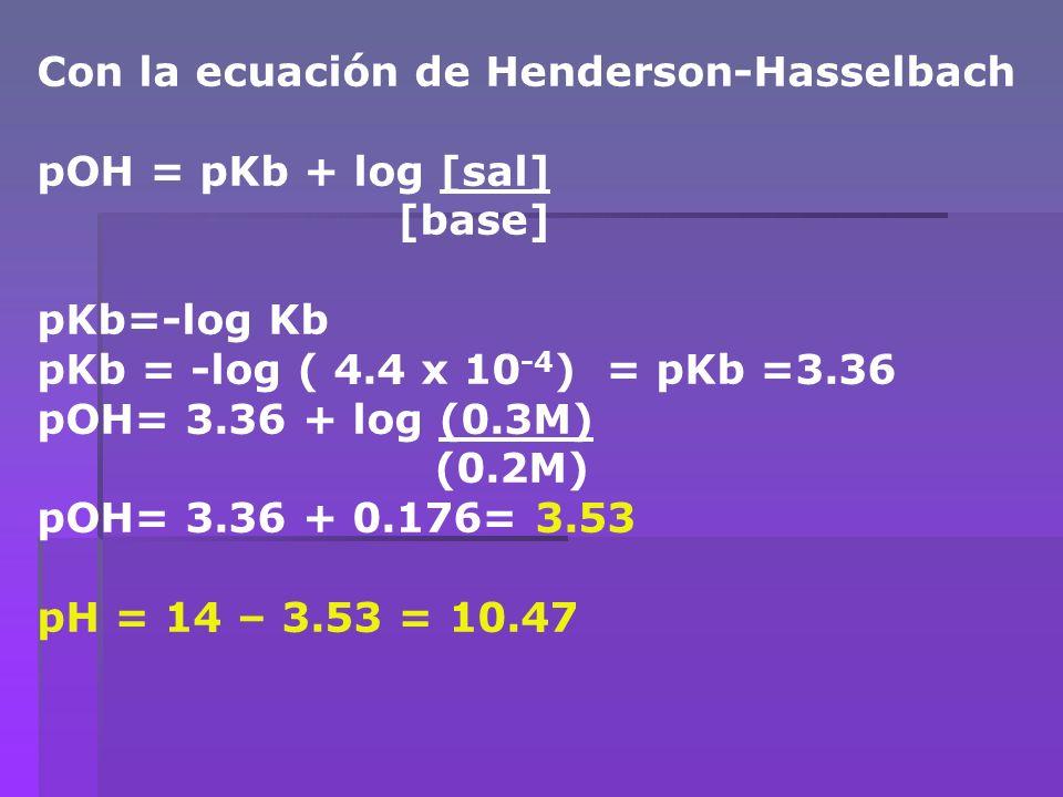 Con la ecuación de Henderson-Hasselbach pOH = pKb + log [sal] [base] pKb=-log Kb pKb = -log ( 4.4 x 10 -4 ) = pKb =3.36 pOH= 3.36 + log (0.3M) (0.2M)