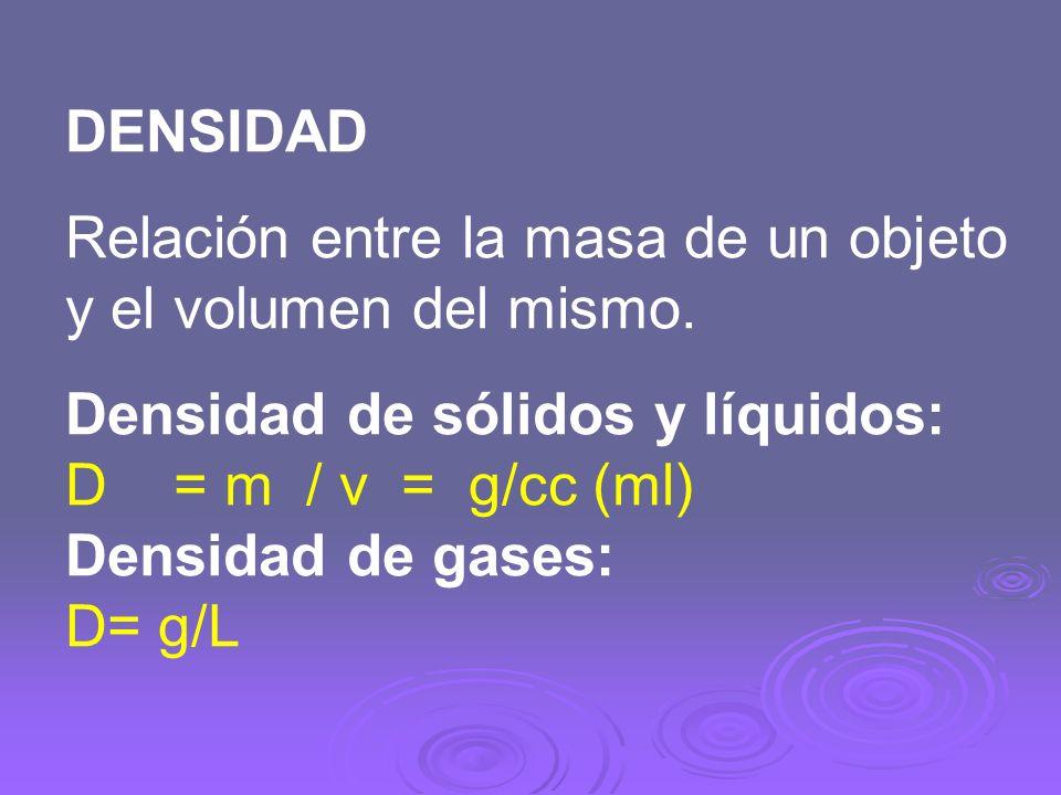 DENSIDAD Relación entre la masa de un objeto y el volumen del mismo. Densidad de sólidos y líquidos: D = m / v = g/cc (ml) Densidad de gases: D= g/L