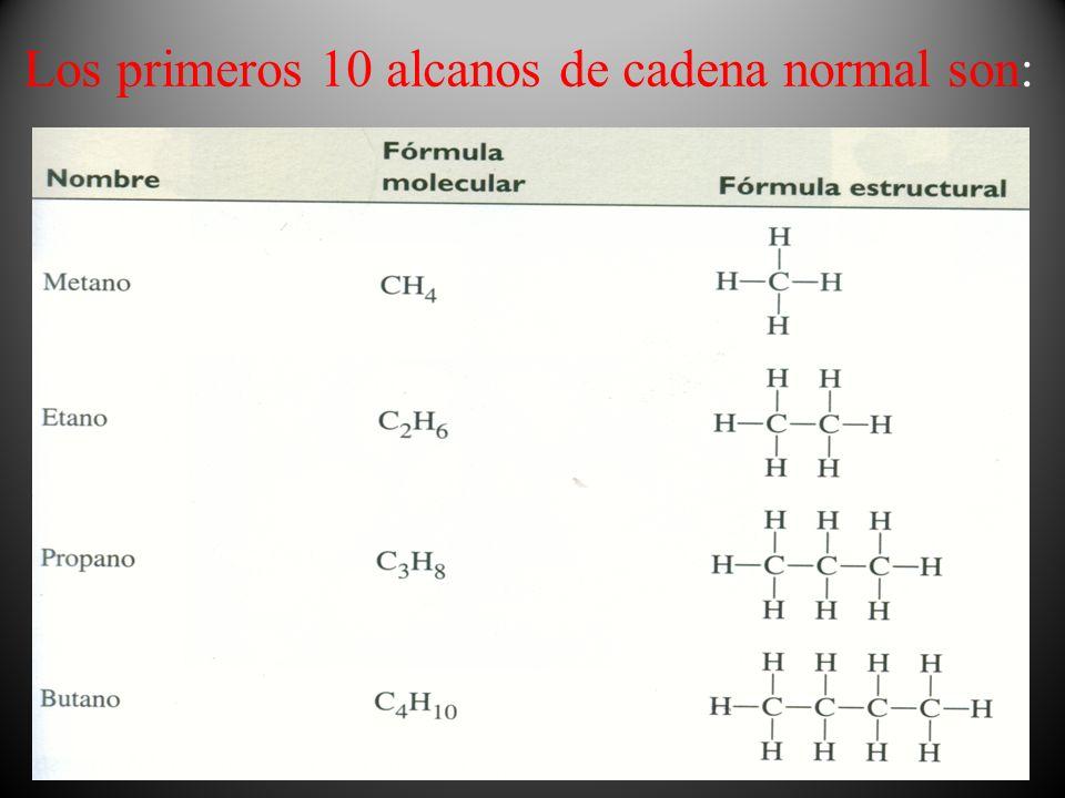 Los primeros 10 alcanos de cadena normal son: