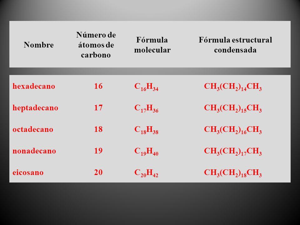hexadecano16C 16 H 34 CH 3 (CH 2 ) 14 CH 3 heptadecano17C 17 H 36 CH 3 (CH 2 ) 15 CH 3 octadecano18C 18 H 38 CH 3 (CH 2 ) 16 CH 3 nonadecano19C 19 H 4