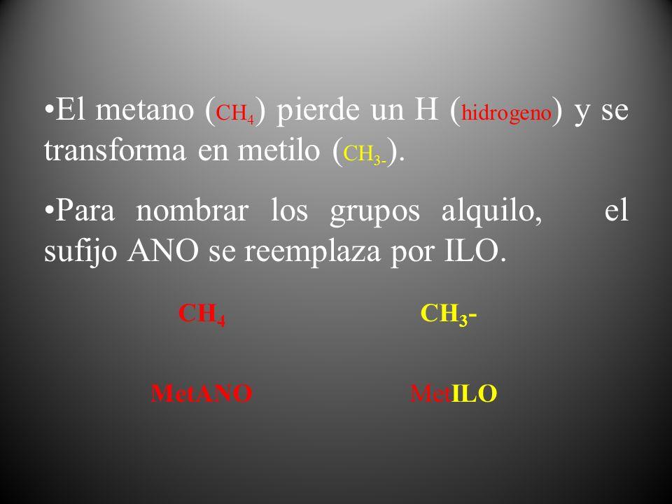 El metano ( CH 4 ) pierde un H ( hidrogeno ) y se transforma en metilo ( CH 3- ). Para nombrar los grupos alquilo, el sufijo ANO se reemplaza por ILO.