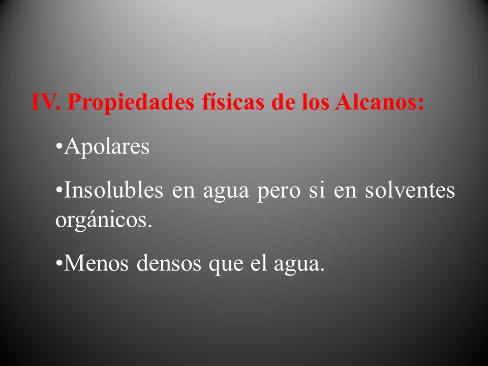 IV. Propiedades físicas de los Alcanos: Apolares Insolubles en agua pero si en solventes orgánicos. Menos densos que el agua.
