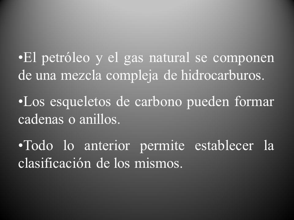 El petróleo y el gas natural se componen de una mezcla compleja de hidrocarburos. Los esqueletos de carbono pueden formar cadenas o anillos. Todo lo a