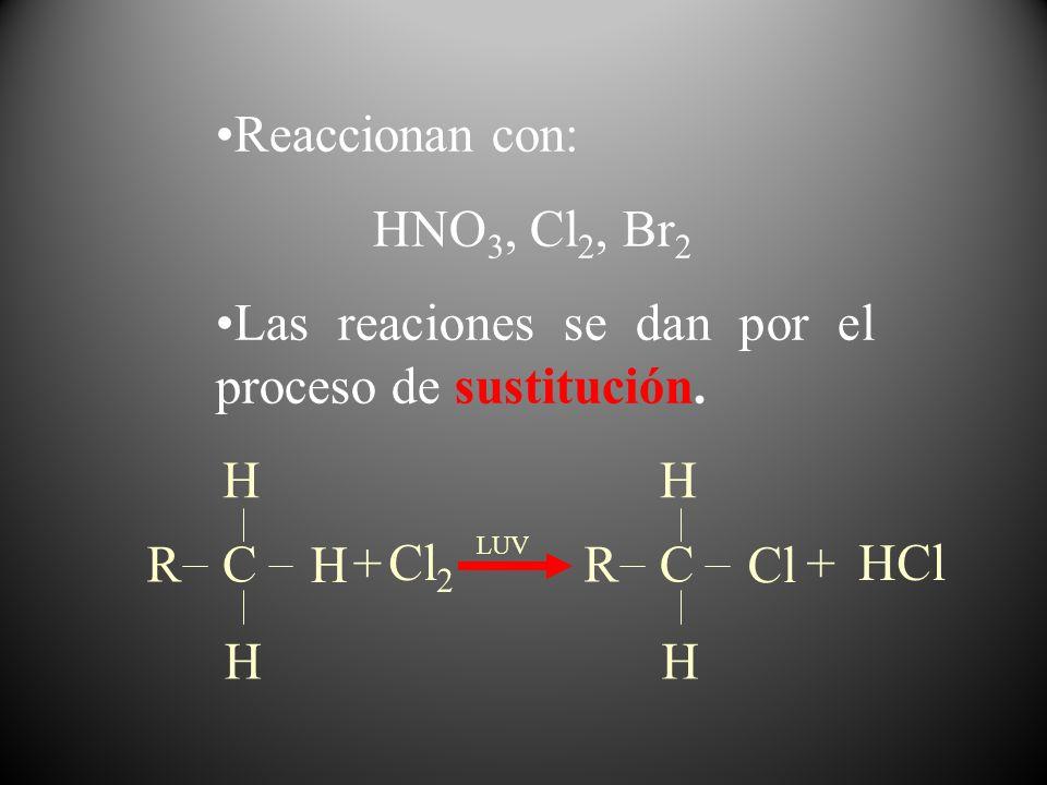 Reaccionan con: HNO 3, Cl 2, Br 2 Las reaciones se dan por el proceso de sustitución. RC H H H Cl 2 + RC Cl H H HCl + LUV