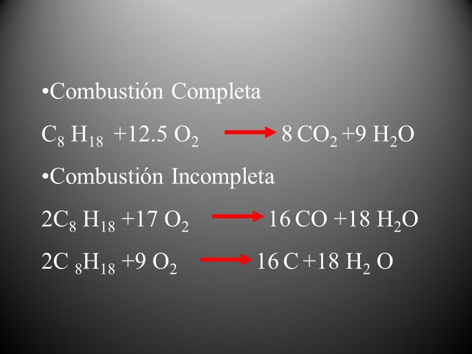 Combustión Completa C 8 H 18 +12.5 O 2 8 CO 2 +9 H 2 O Combustión Incompleta 2C 8 H 18 +17 O 2 16 CO +18 H 2 O 2C 8 H 18 +9 O 2 16 C +18 H 2 O