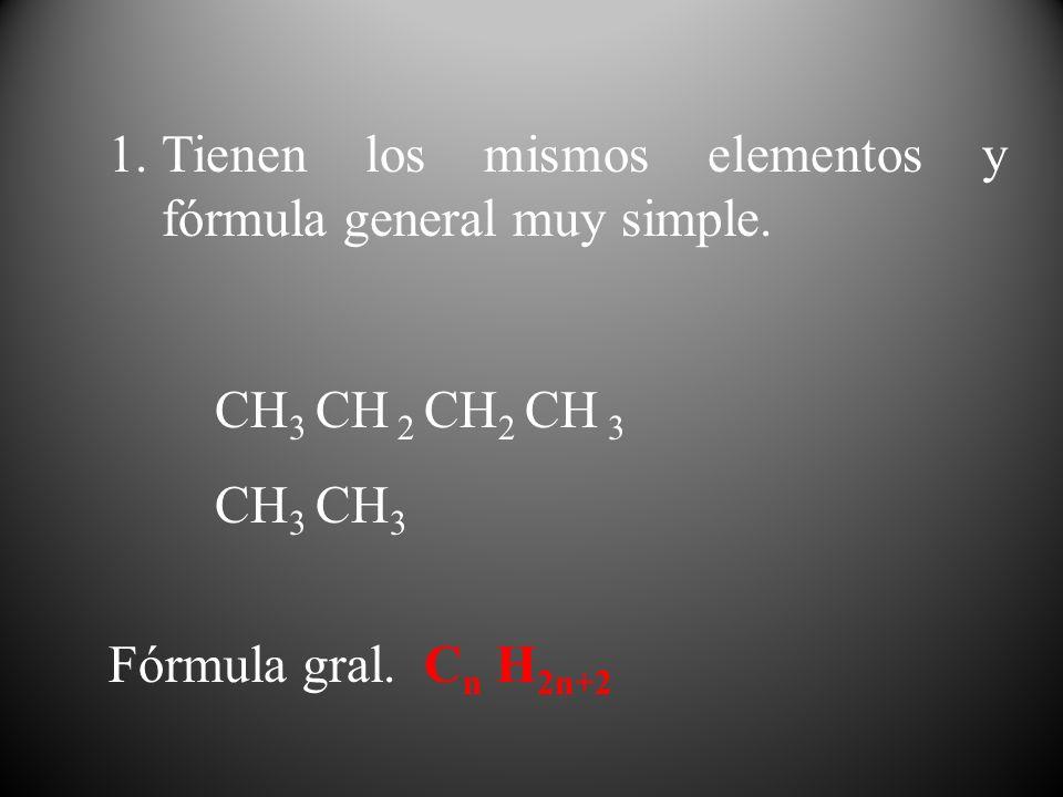 1.Tienen los mismos elementos y fórmula general muy simple. CH 3 CH 2 CH 2 CH 3 CH 3 CH 3 Fórmula gral. C n H 2n+2