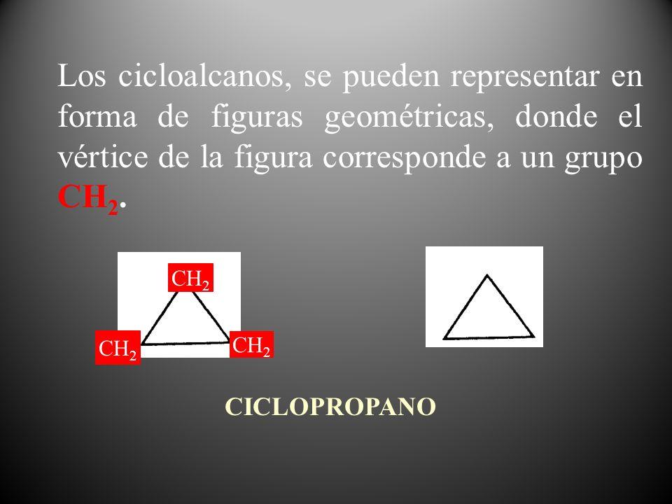 Los cicloalcanos, se pueden representar en forma de figuras geométricas, donde el vértice de la figura corresponde a un grupo CH 2. CH 2 CICLOPROPANO