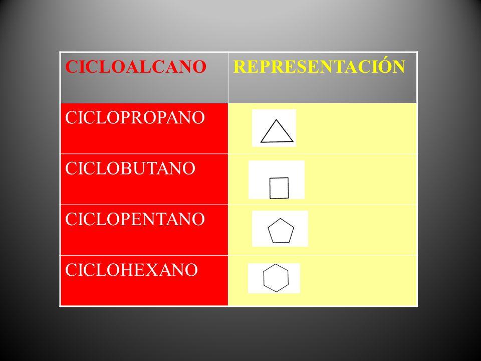 CICLOALCANOREPRESENTACIÓN CICLOPROPANO CICLOBUTANO CICLOPENTANO CICLOHEXANO