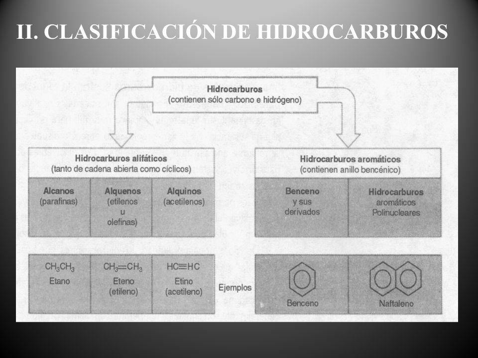 II. CLASIFICACIÓN DE HIDROCARBUROS