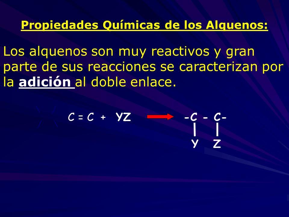 Propiedades Químicas de los Alquenos: Los alquenos son muy reactivos y gran parte de sus reacciones se caracterizan por la adición al doble enlace. C