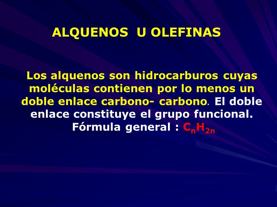 ALQUENOS U OLEFINAS Los alquenos son hidrocarburos cuyas moléculas contienen por lo menos un doble enlace carbono- carbono. El doble enlace constituye