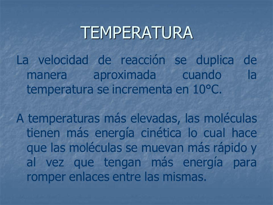TEMPERATURA La velocidad de reacción se duplica de manera aproximada cuando la temperatura se incrementa en 10°C. A temperaturas más elevadas, las mol