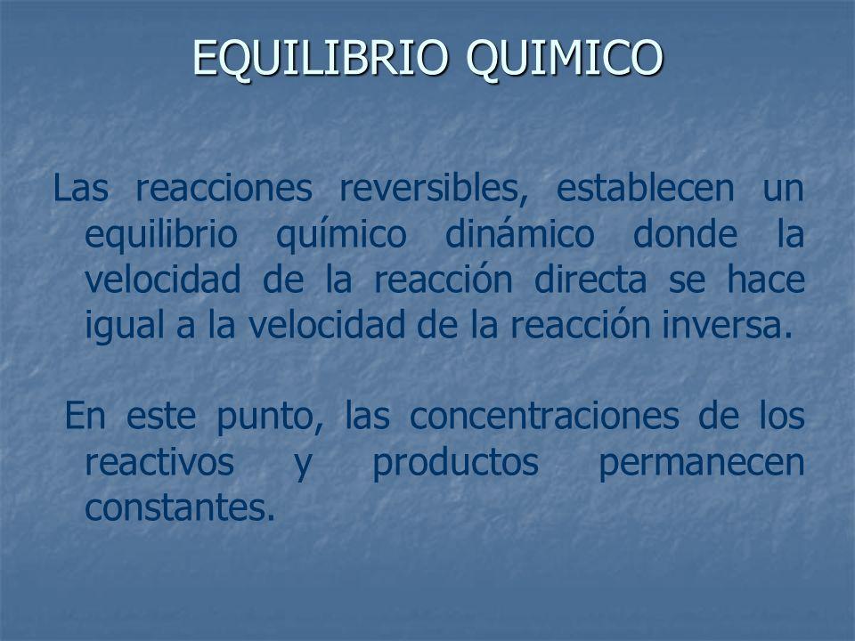 EQUILIBRIO QUIMICO Las reacciones reversibles, establecen un equilibrio químico dinámico donde la velocidad de la reacción directa se hace igual a la
