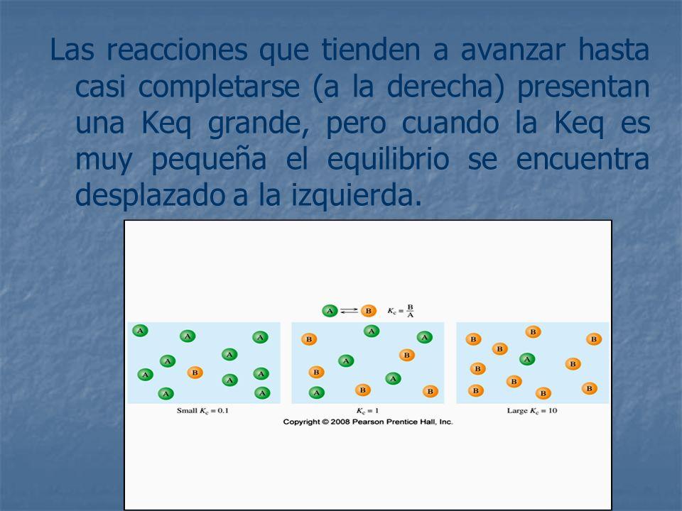 Las reacciones que tienden a avanzar hasta casi completarse (a la derecha) presentan una Keq grande, pero cuando la Keq es muy pequeña el equilibrio s