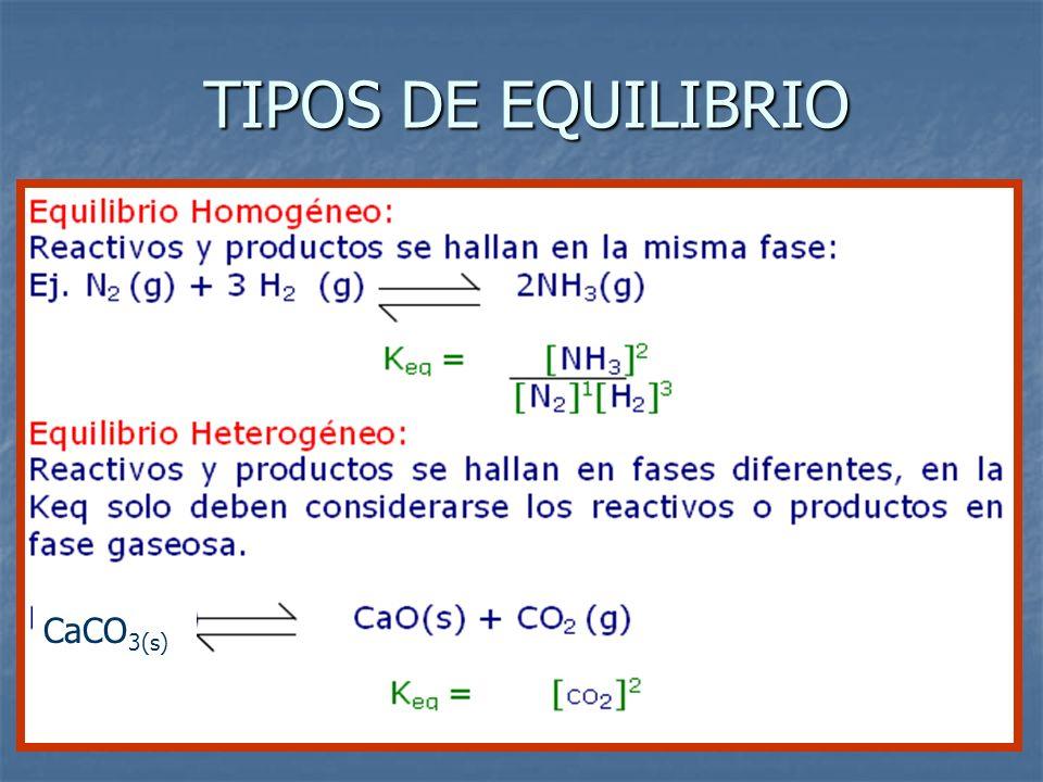 CaCO 3(s) TIPOS DE EQUILIBRIO