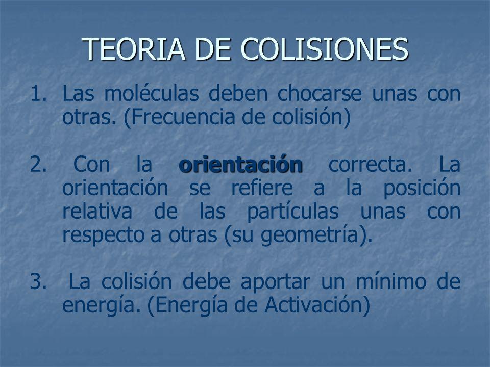 1. 1.Las moléculas deben chocarse unas con otras. (Frecuencia de colisión) orientación 2. Con la orientación correcta. La orientación se refiere a la