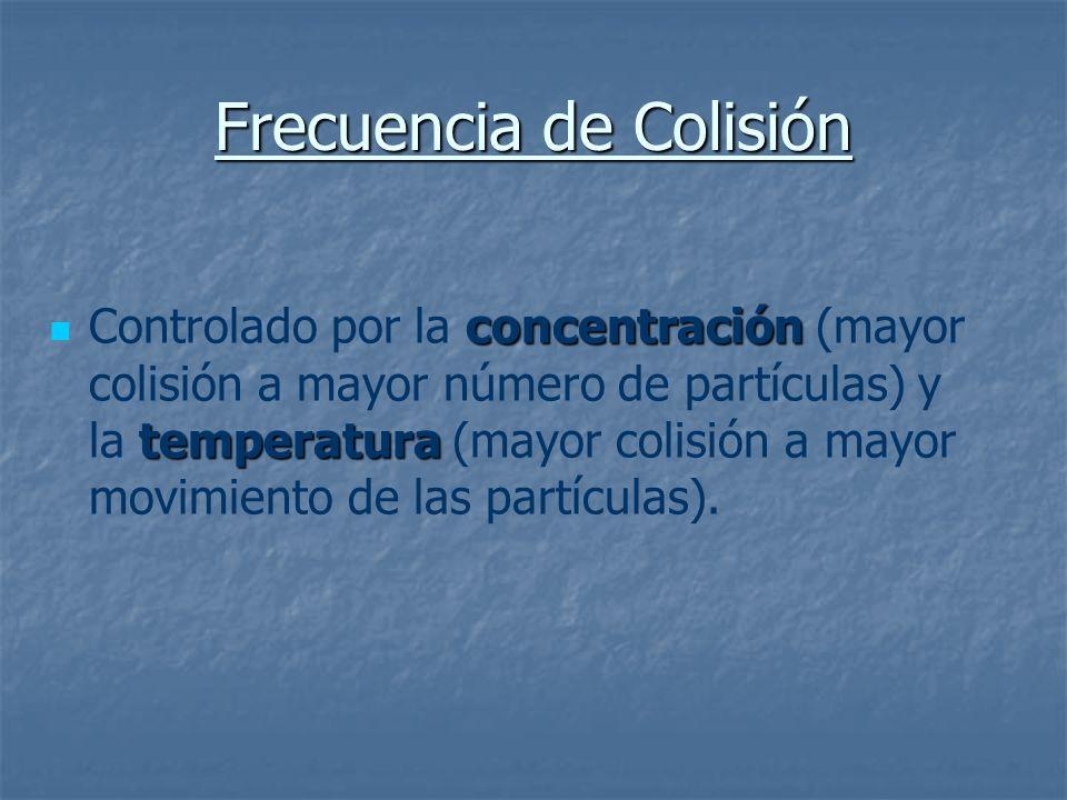 Frecuencia de Colisión concentración temperatura Controlado por la concentración (mayor colisión a mayor número de partículas) y la temperatura (mayor