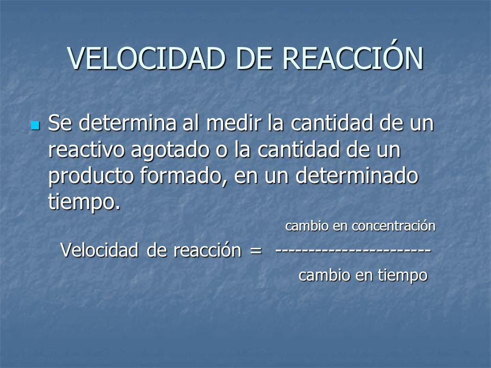 VELOCIDAD DE REACCIÓN Se determina al medir la cantidad de un reactivo agotado o la cantidad de un producto formado, en un determinado tiempo. Se dete