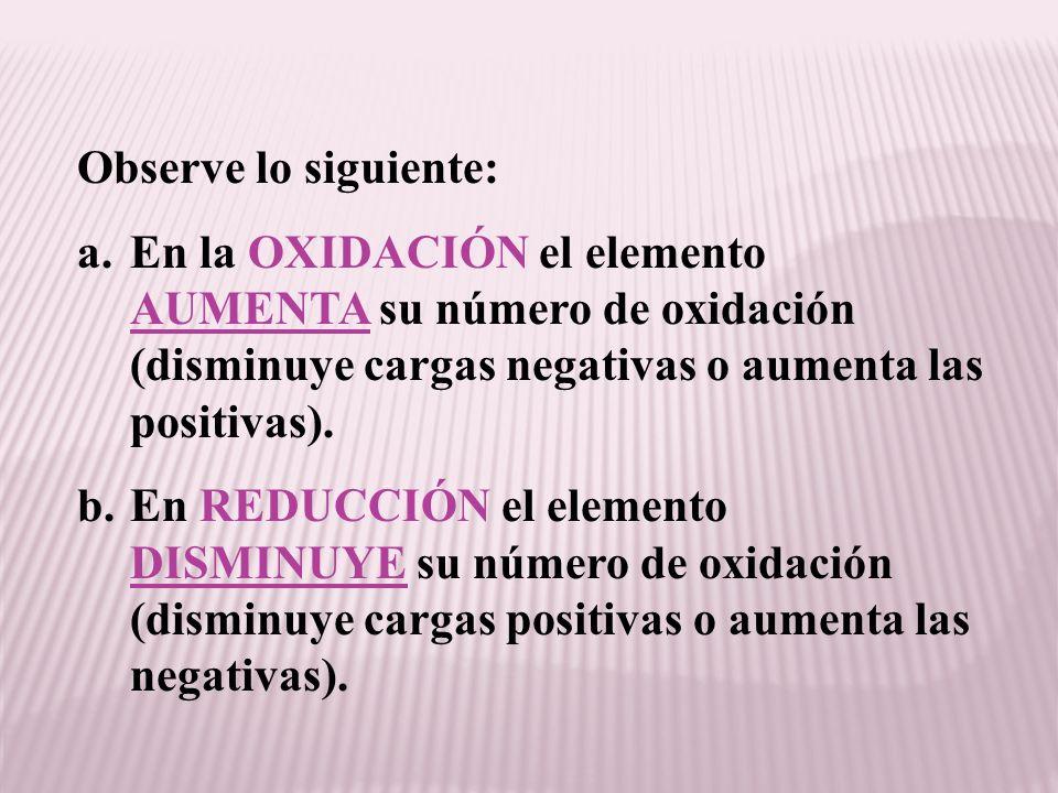 Observe lo siguiente: a.En la OXIDACIÓN el elemento AUMENTA su número de oxidación (disminuye cargas negativas o aumenta las positivas). b.En REDUCCIÓ