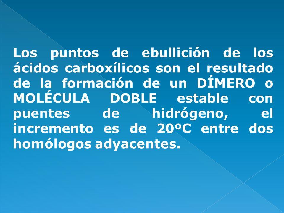 Los puntos de ebullición de los ácidos carboxílicos son el resultado de la formación de un DÍMERO o MOLÉCULA DOBLE estable con puentes de hidrógeno, e