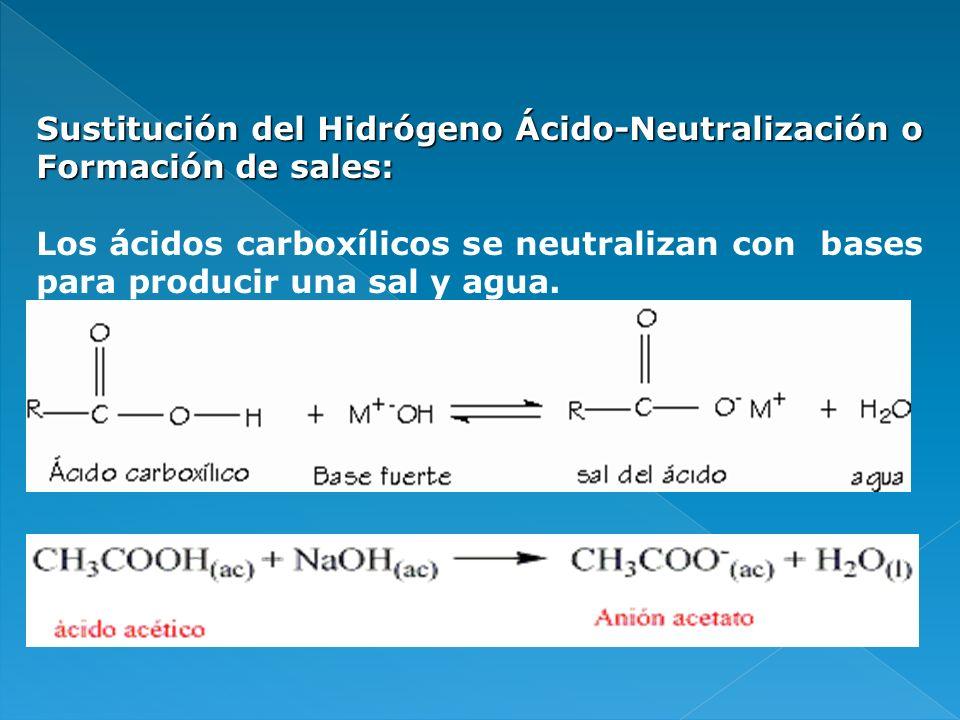 Sustitución del Hidrógeno Ácido-Neutralización o Formación de sales: Los ácidos carboxílicos se neutralizan con bases para producir una sal y agua.