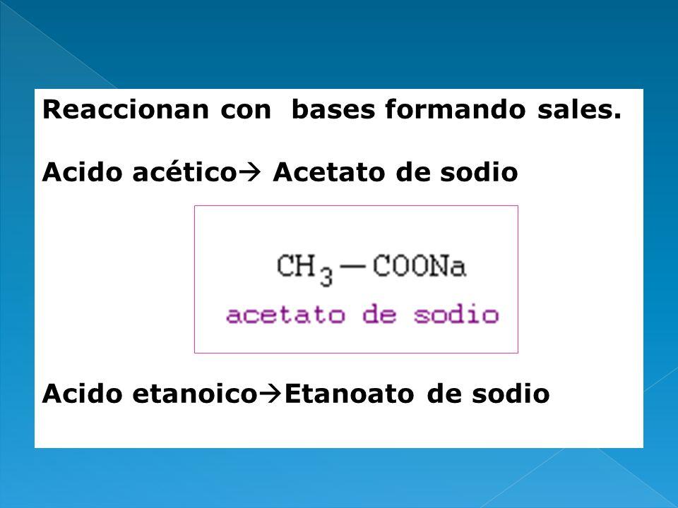 Reaccionan con bases formando sales. Acido acético Acetato de sodio Acido etanoico Etanoato de sodio