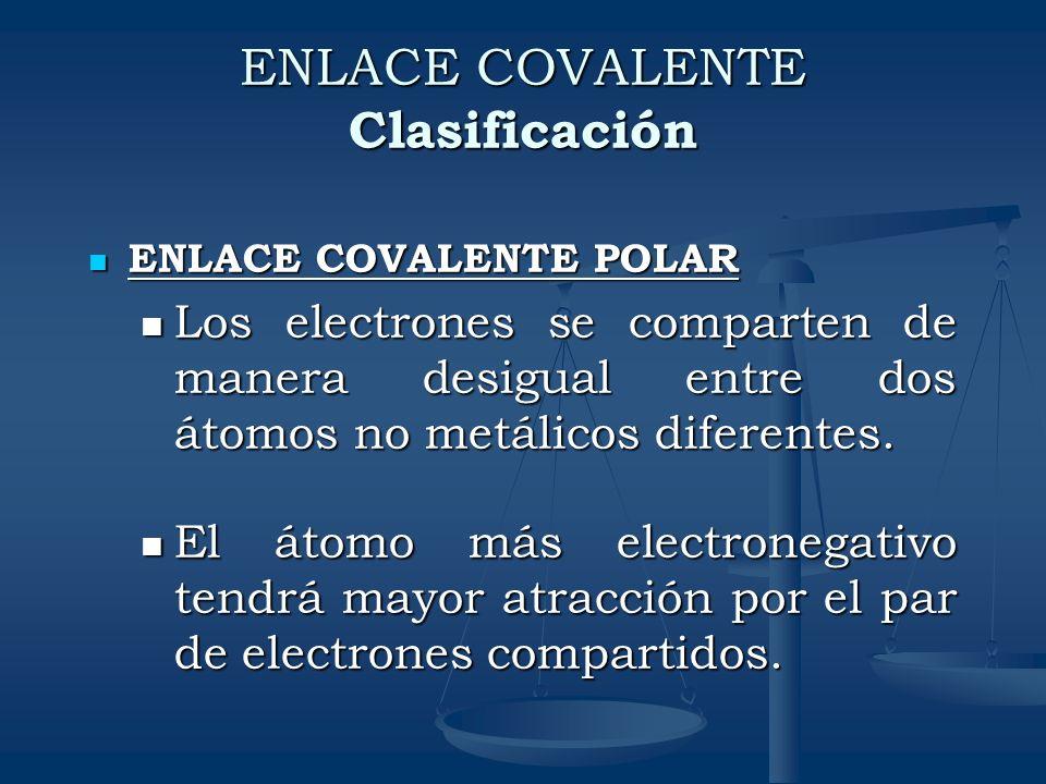 ENLACE COVALENTE Clasificación ENLACE COVALENTE POLAR ENLACE COVALENTE POLAR Los electrones se comparten de manera desigual entre dos átomos no metáli