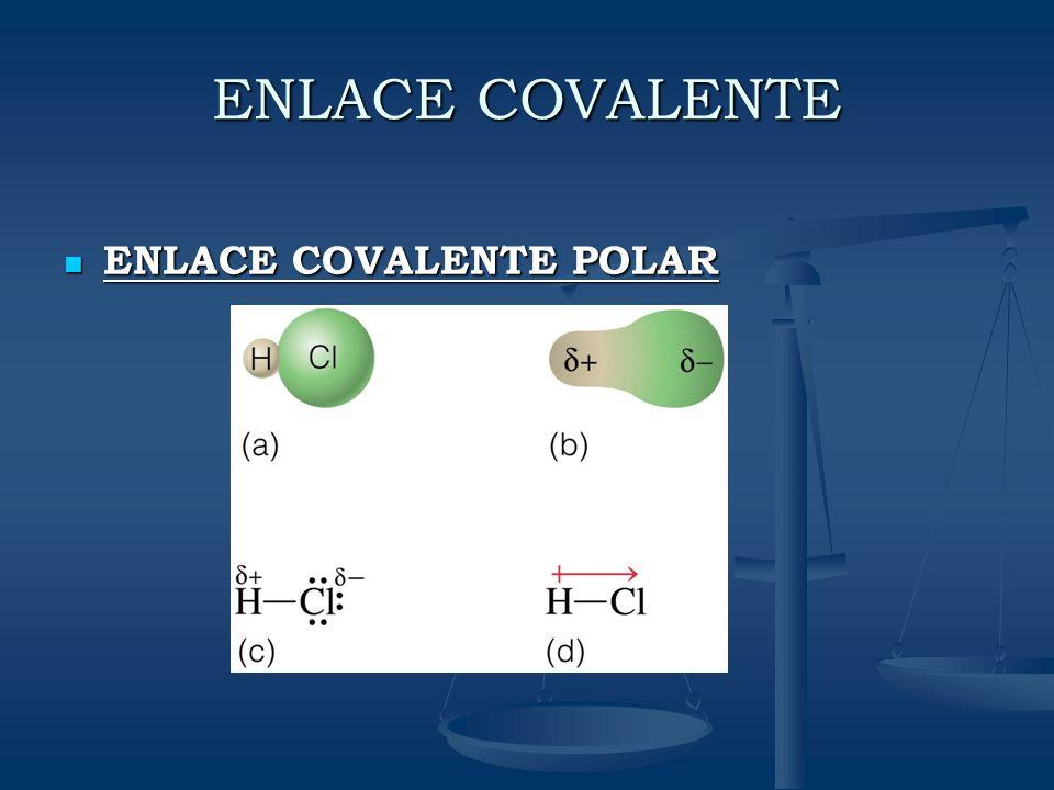 ENLACE COVALENTE ENLACE COVALENTE POLAR ENLACE COVALENTE POLAR