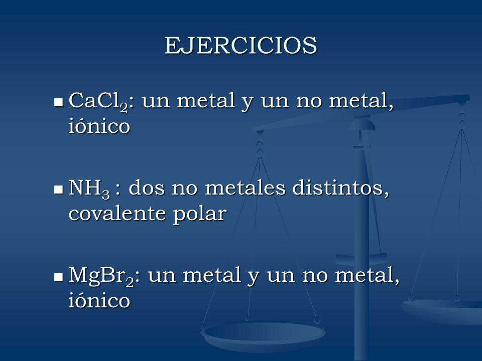 EJERCICIOS CaCl 2 : un metal y un no metal, iónico CaCl 2 : un metal y un no metal, iónico NH 3 : dos no metales distintos, covalente polar NH 3 : dos
