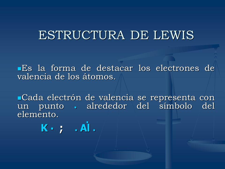 ESTRUCTURA DE LEWIS Es la forma de destacar los electrones de valencia de los átomos. Es la forma de destacar los electrones de valencia de los átomos