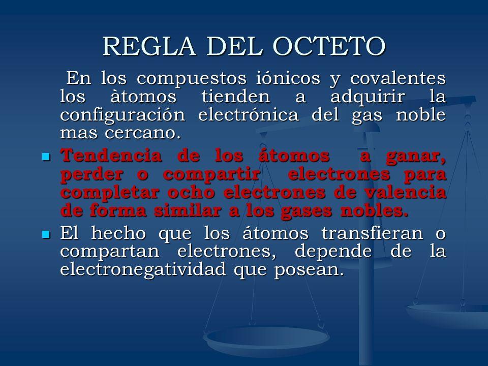 REGLA DEL OCTETO En los compuestos iónicos y covalentes los àtomos tienden a adquirir la configuración electrónica del gas noble mas cercano. En los c