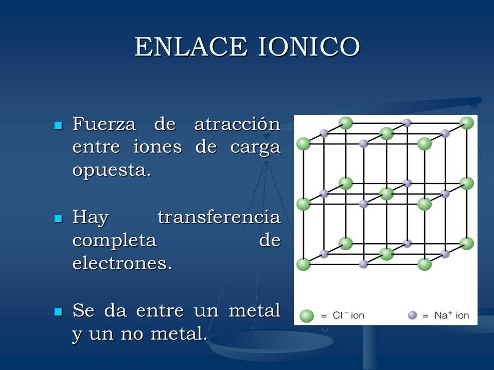 ENLACE IONICO Fuerza de atracción entre iones de carga opuesta. Fuerza de atracción entre iones de carga opuesta. Hay transferencia completa de electr