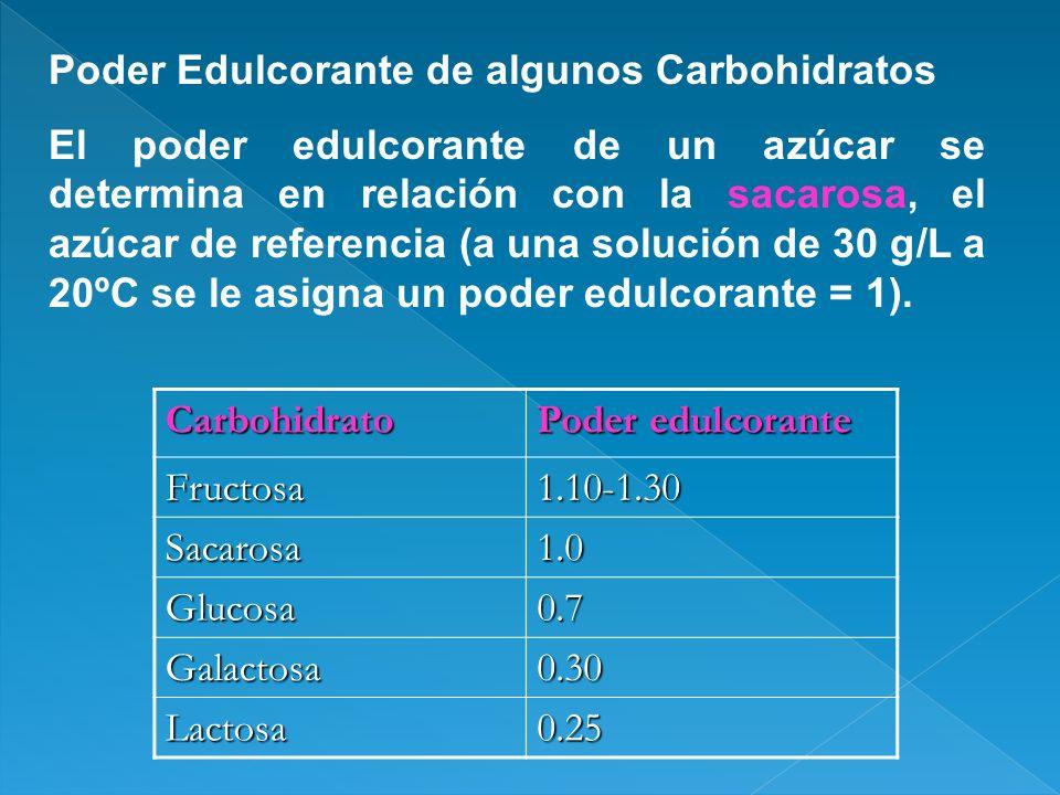 Poder Edulcorante de algunos Carbohidratos El poder edulcorante de un azúcar se determina en relación con la sacarosa, el azúcar de referencia (a una