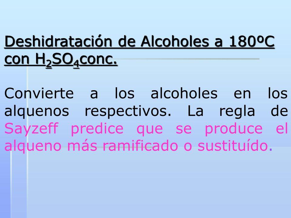Deshidratación de Alcoholes a 180ºC con H 2 SO 4 conc. Convierte a los alcoholes en los alquenos respectivos. La regla de Sayzeff predice que se produ