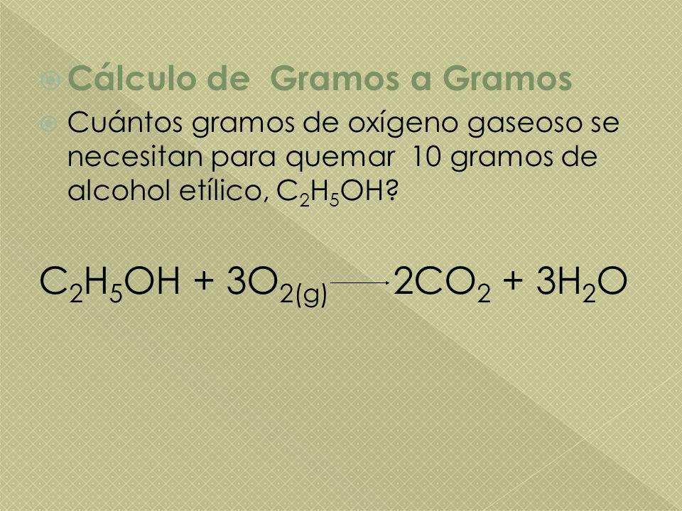 Cálculo de Gramos a Gramos Cuántos gramos de oxígeno gaseoso se necesitan para quemar 10 gramos de alcohol etílico, C 2 H 5 OH? C 2 H 5 OH + 3O 2(g) 2