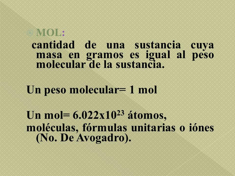 MOL: cantidad de una sustancia cuya masa en gramos es igual al peso molecular de la sustancia. Un peso molecular= 1 mol Un mol= 6.022x10 23 átomos, mo