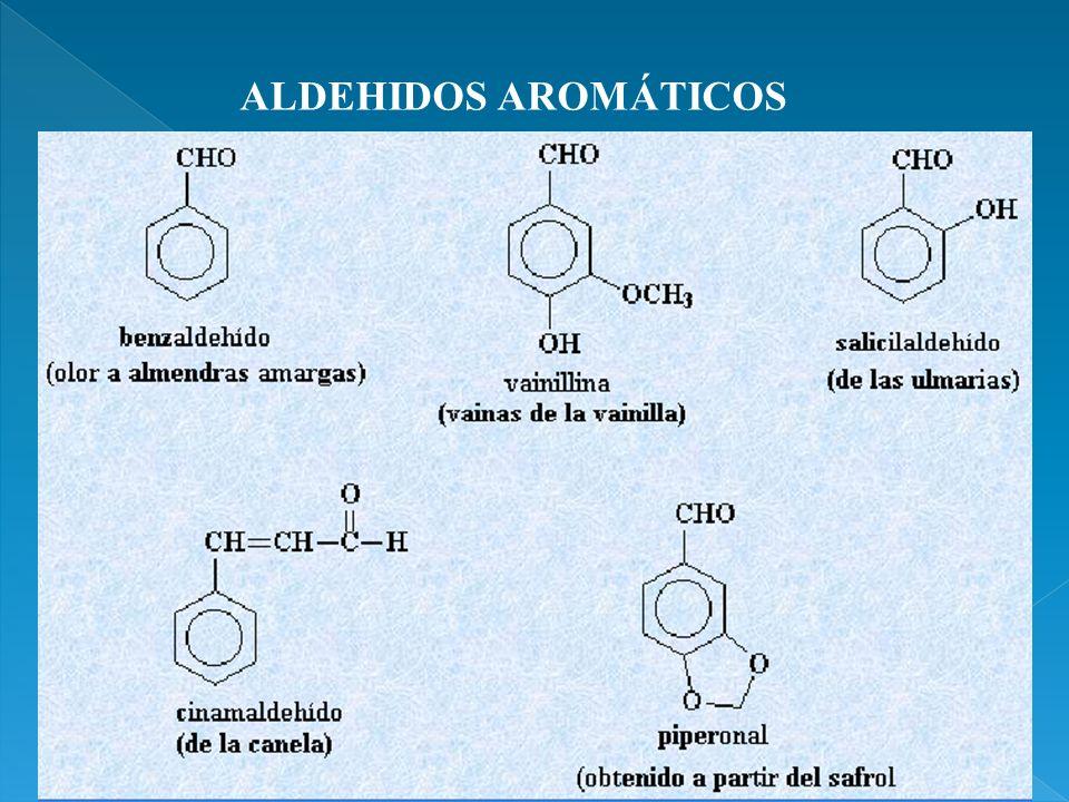 2.Adición de un mol de alcohol Aldehídos Hemiacetal Cetonas Hemicetal