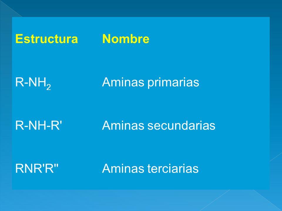 Común: Común: Se da el nombre del radical y luego la palabra amina.