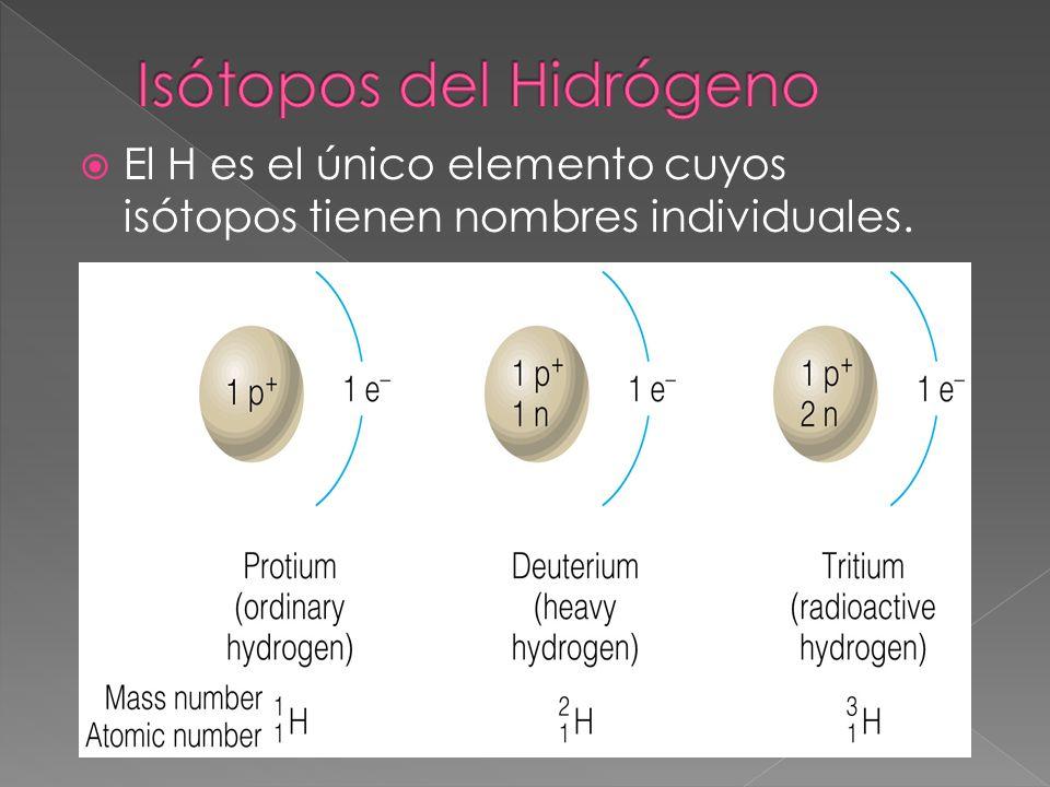 El H es el único elemento cuyos isótopos tienen nombres individuales.
