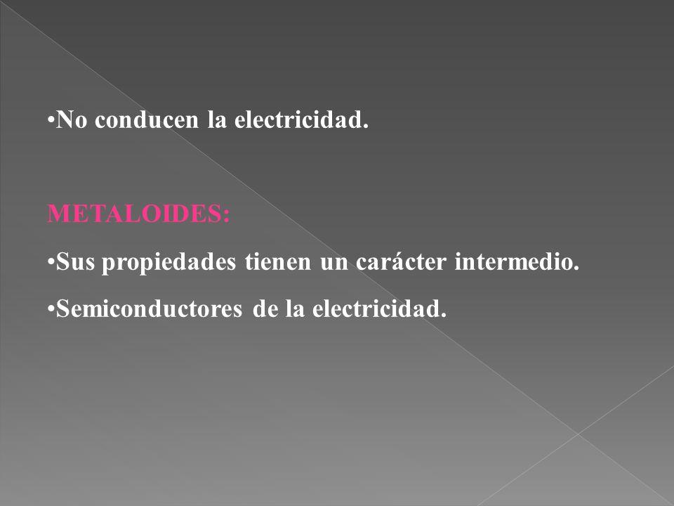 No conducen la electricidad. METALOIDES: Sus propiedades tienen un carácter intermedio. Semiconductores de la electricidad.
