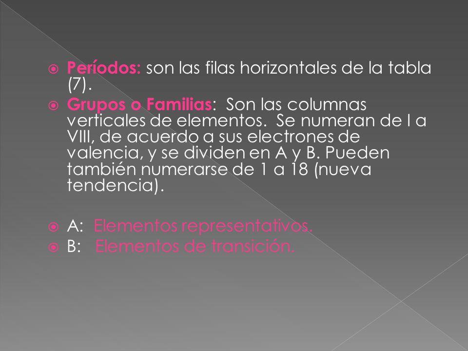 Períodos: son las filas horizontales de la tabla (7). Grupos o Familias : Son las columnas verticales de elementos. Se numeran de I a VIII, de acuerdo