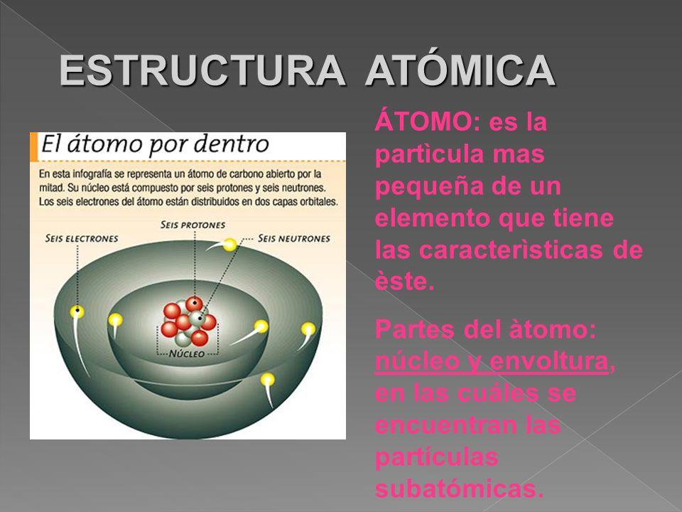 ESTRUCTURA ATÓMICA ÁTOMO: es la partìcula mas pequeña de un elemento que tiene las caracterìsticas de èste. Partes del àtomo: núcleo y envoltura, en l