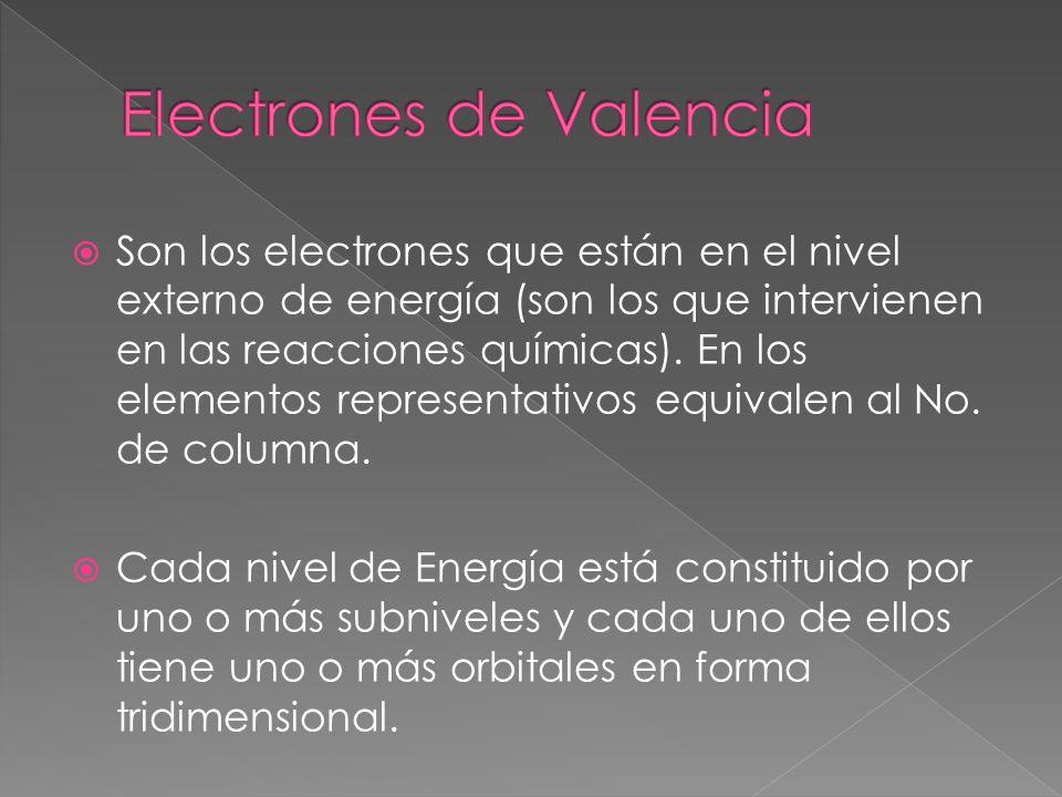 Son los electrones que están en el nivel externo de energía (son los que intervienen en las reacciones químicas). En los elementos representativos equ