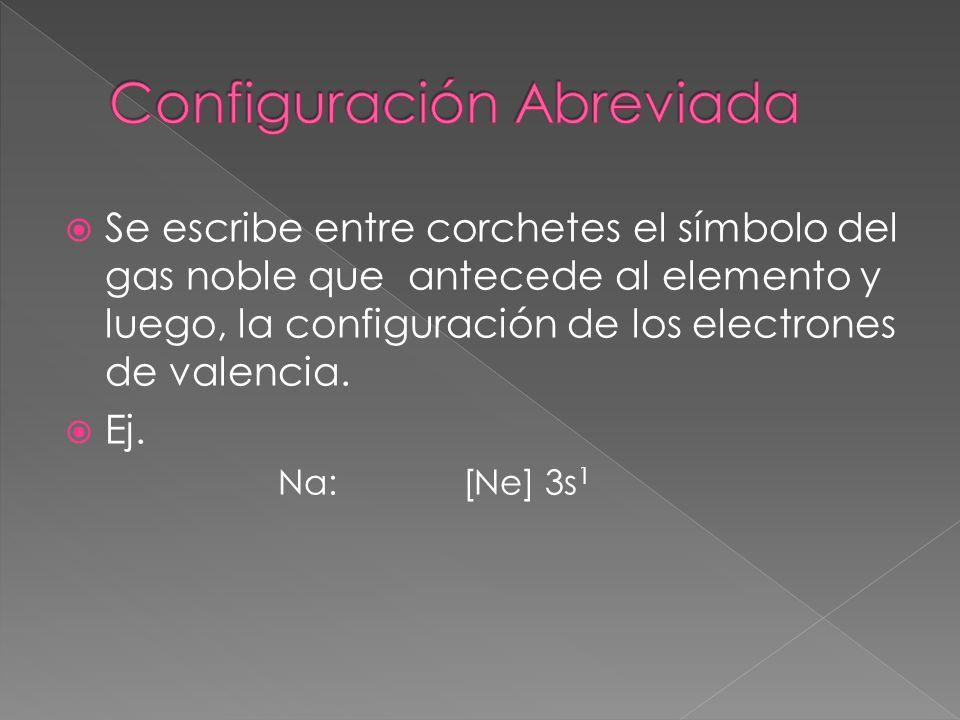 Se escribe entre corchetes el símbolo del gas noble que antecede al elemento y luego, la configuración de los electrones de valencia. Ej. Na: [Ne] 3s