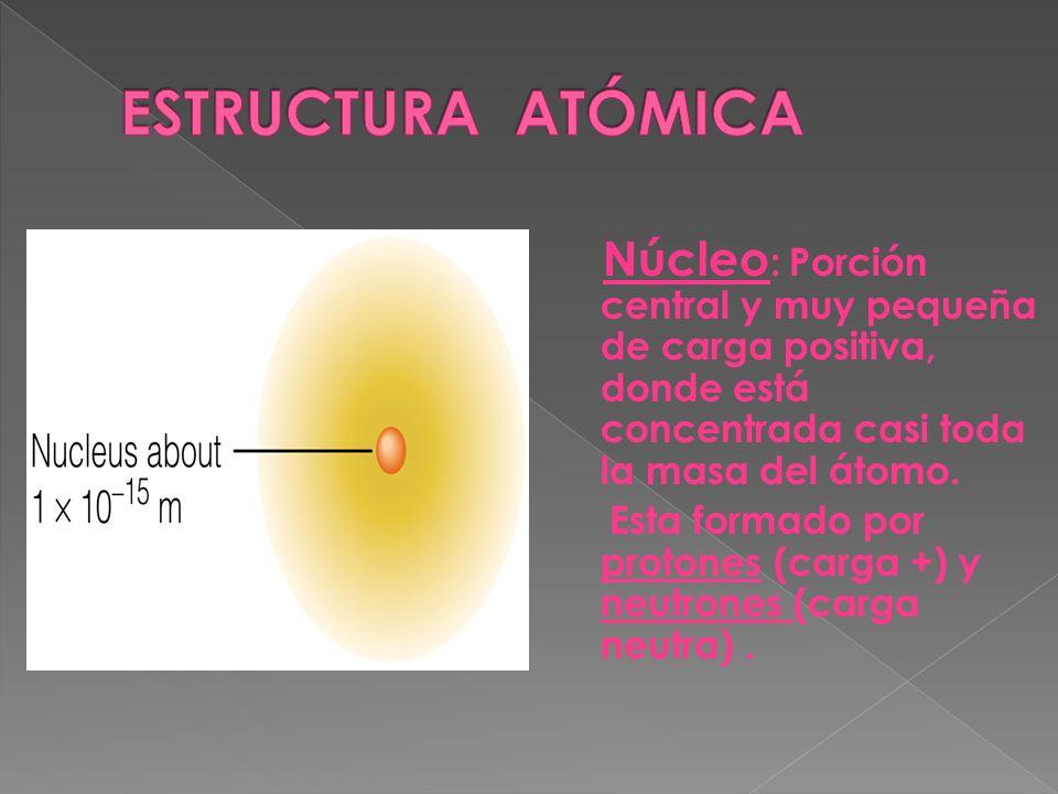Núcleo : Porción central y muy pequeña de carga positiva, donde está concentrada casi toda la masa del átomo. Esta formado por protones (carga +) y ne