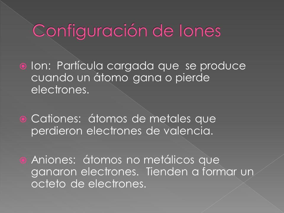 Ion: Partícula cargada que se produce cuando un átomo gana o pierde electrones. Cationes: átomos de metales que perdieron electrones de valencia. Anio