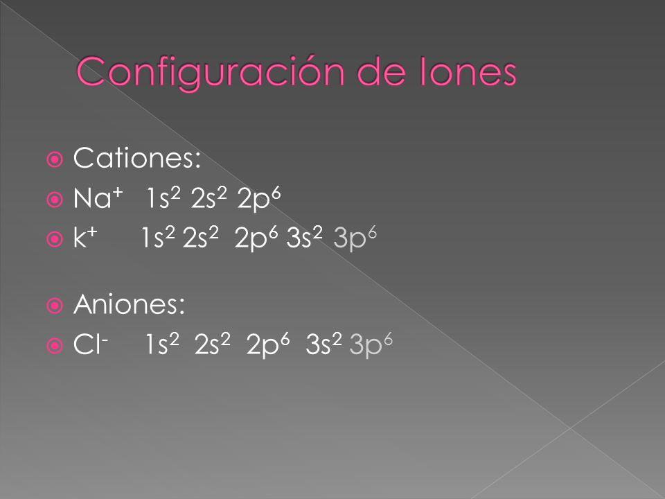 Cationes: Na + 1s 2 2s 2 2p 6 k + 1s 2 2s 2 2p 6 3s 2 3p 6 Aniones: Cl - 1s 2 2s 2 2p 6 3s 2 3p 6