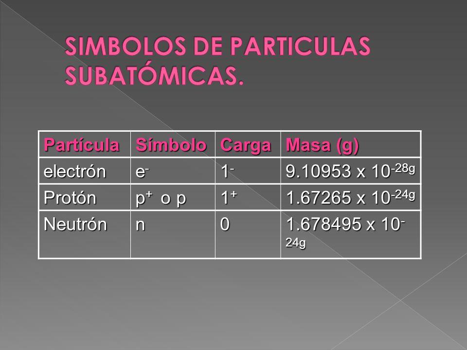 PartículaSímboloCarga Masa (g) electrón e-e-e-e- 1-1-1-1- 9.10953 x 10 -28g Protón p + o p 1+1+1+1+ 1.67265 x 10 -24g Neutrónn0 1.678495 x 10 - 24g
